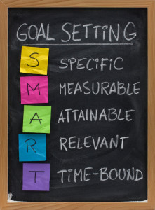 Be Free Today - SMART Performance Goals