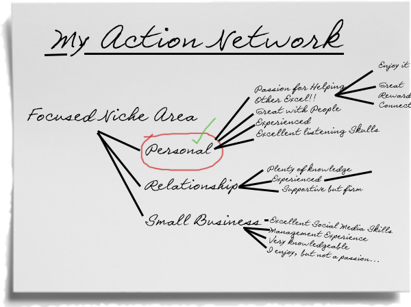 Clarity Action Network